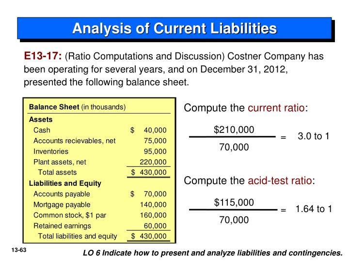 Analysis of Current Liabilities