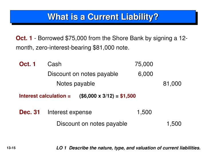 What is a Current Liability?