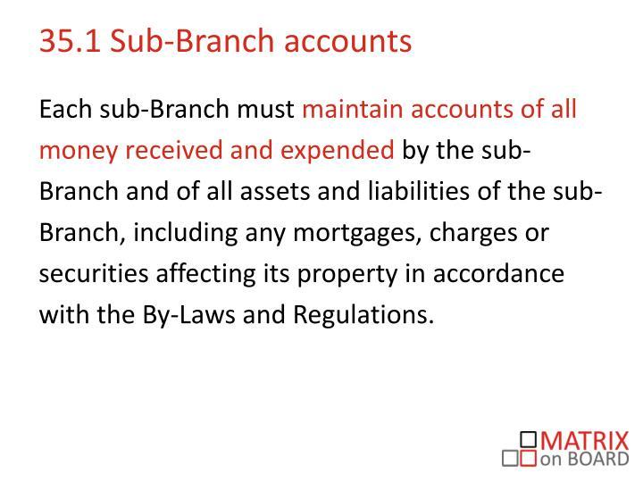 35.1 Sub-Branch accounts