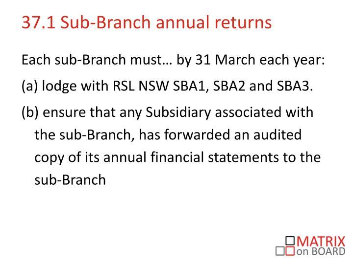 37.1 Sub-Branch annual returns