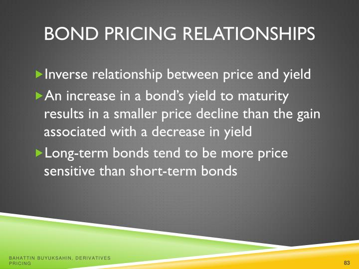 Bond Pricing Relationships