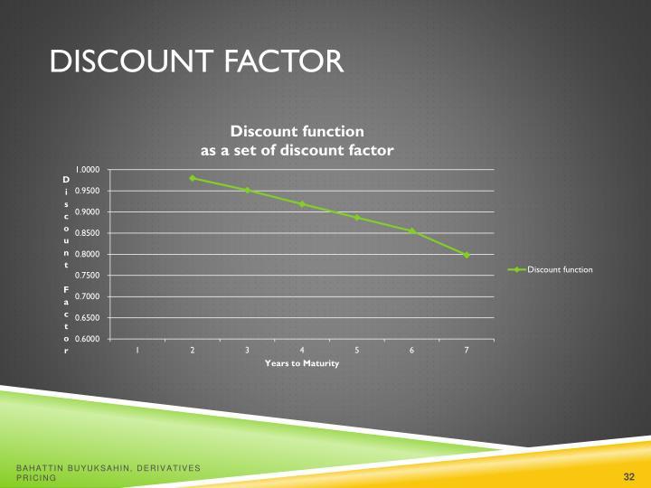 Discount Factor