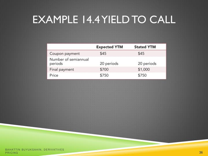 Example 14.4 Yield to Call