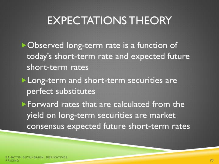 Expectations Theory