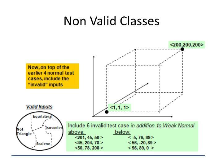 Non Valid Classes