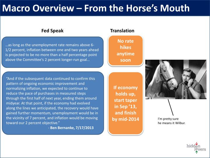 Macro Overview – From the Horse's Mouth