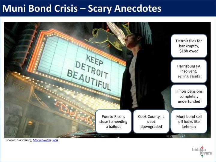 Muni Bond Crisis – Scary Anecdotes