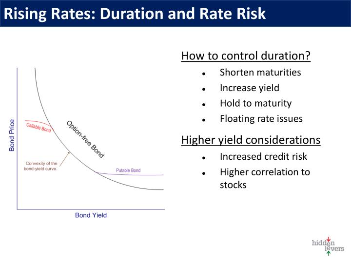 How to control duration?