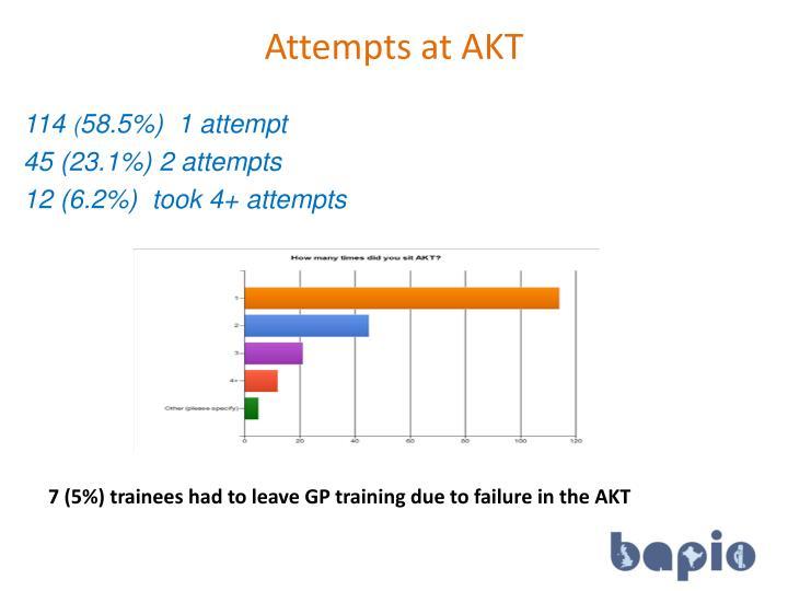 Attempts at AKT
