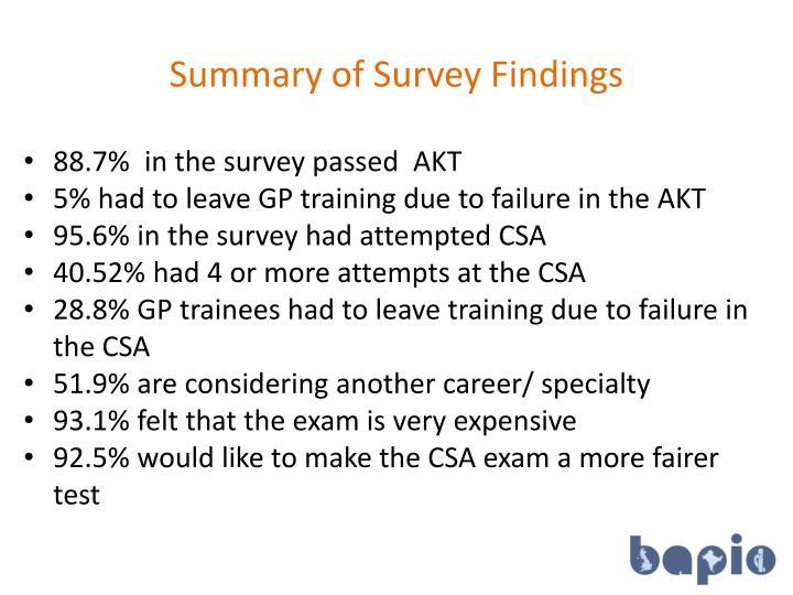 Summary of Survey