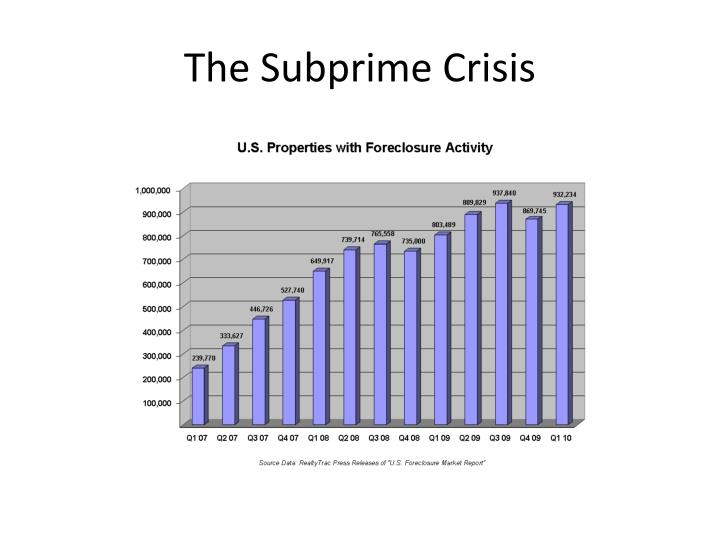 The Subprime Crisis