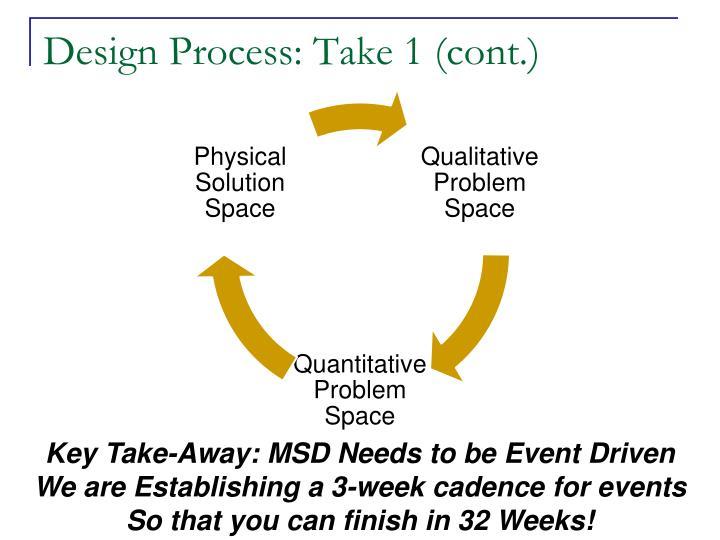 Design Process: Take 1 (cont.)