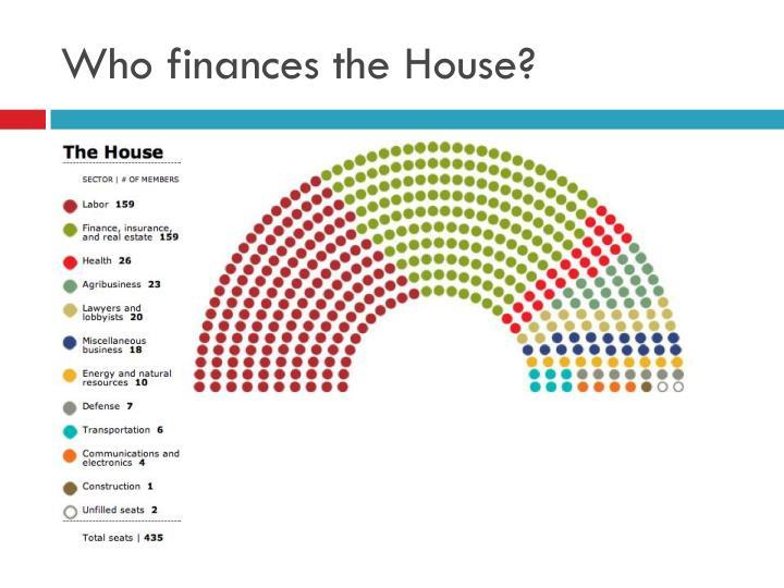 Who finances the House?