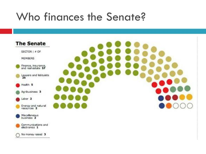 Who finances the Senate?