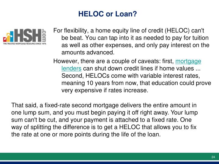 HELOC or Loan?