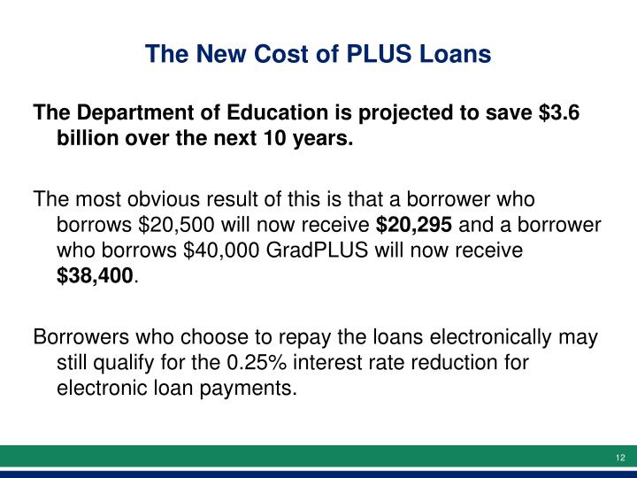 The New Cost of PLUS Loans