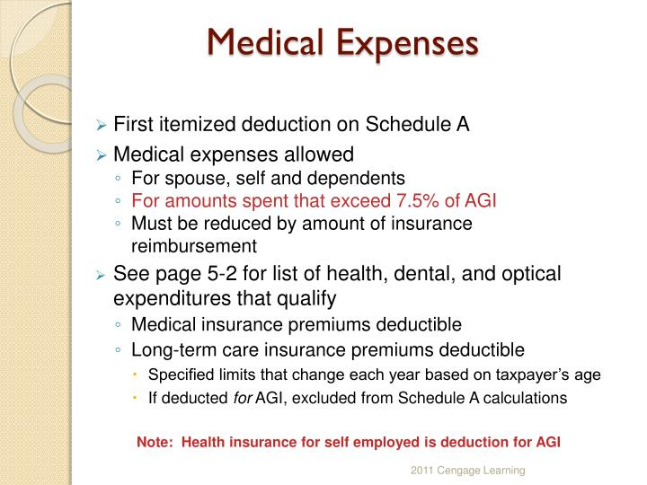 PPT - CHAPTER 5 Itemized Deductions & Other Incentives PowerPoint Presentation - ID:1545632