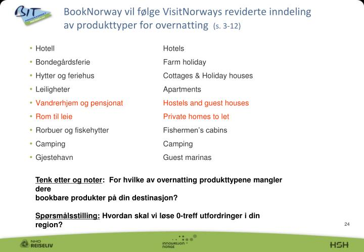 BookNorway vil følge VisitNorways reviderte inndeling