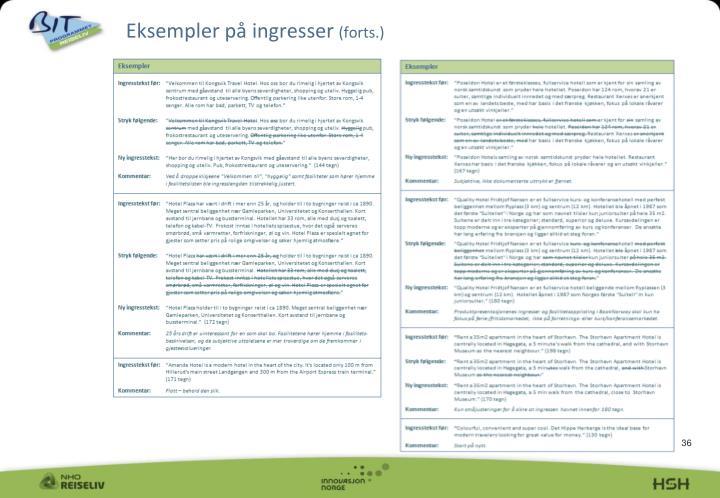 Eksempler på ingresser