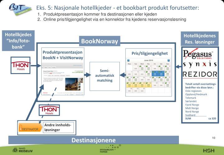 Eks. 5: Nasjonale hotellkjeder - e