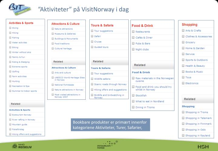 """""""Aktiviteter"""" på VisitNorway i dag"""