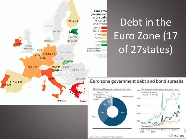 Debt in the Euro Zone (17 of 27states)