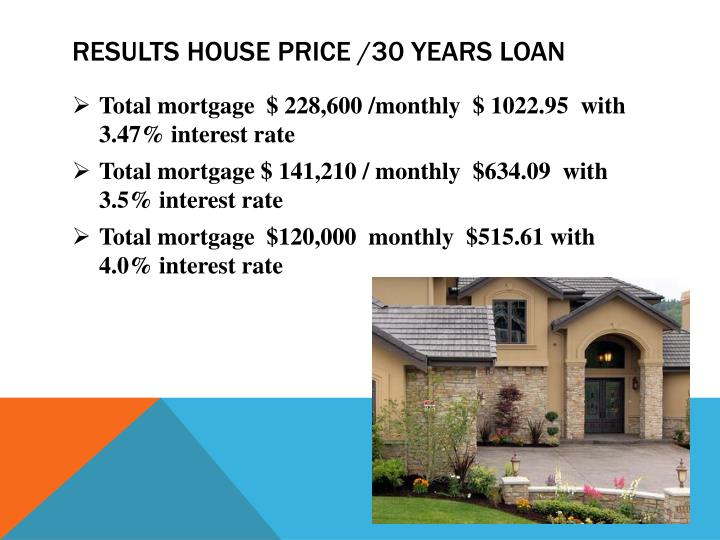 Results house price 30 years loan