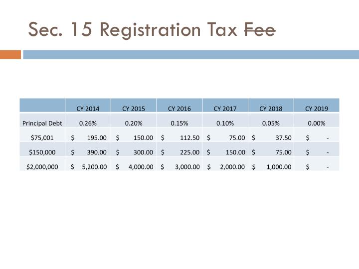 Sec. 15 Registration Tax