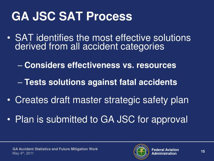 GA JSC SAT Process