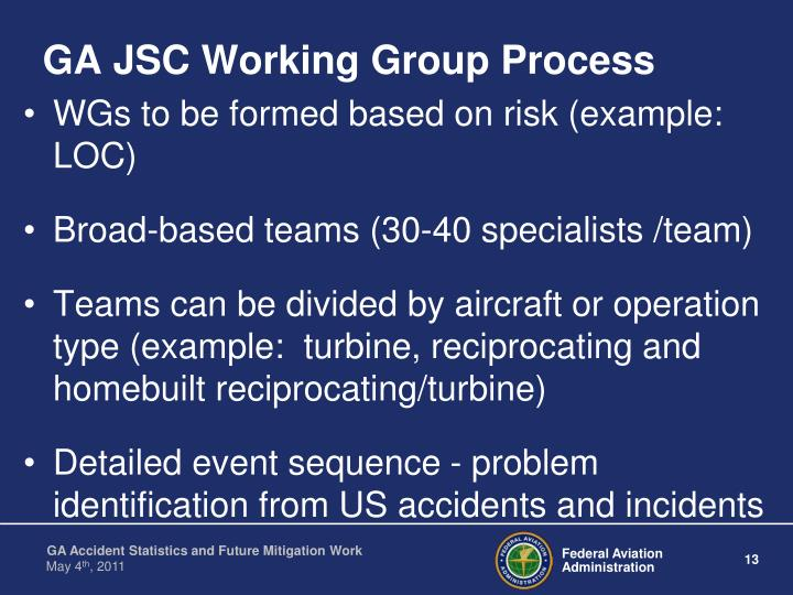 GA JSC Working Group Process