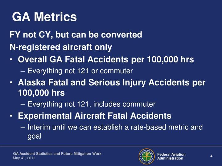 GA Metrics