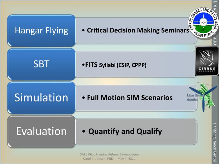 SAFE Pilot Training Reform SSymposium                        Carol R. Jensen, PhD     May 4, 2011