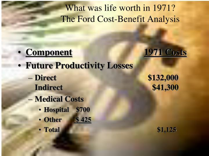 What was life worth in 1971?