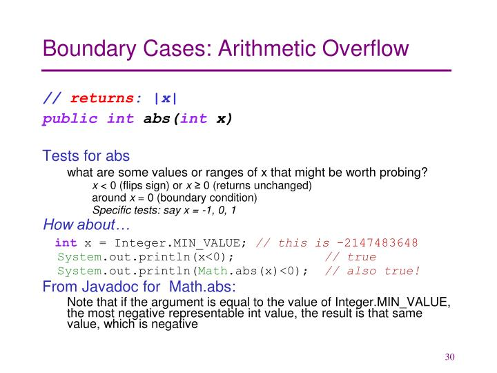 Boundary Cases: Arithmetic Overflow