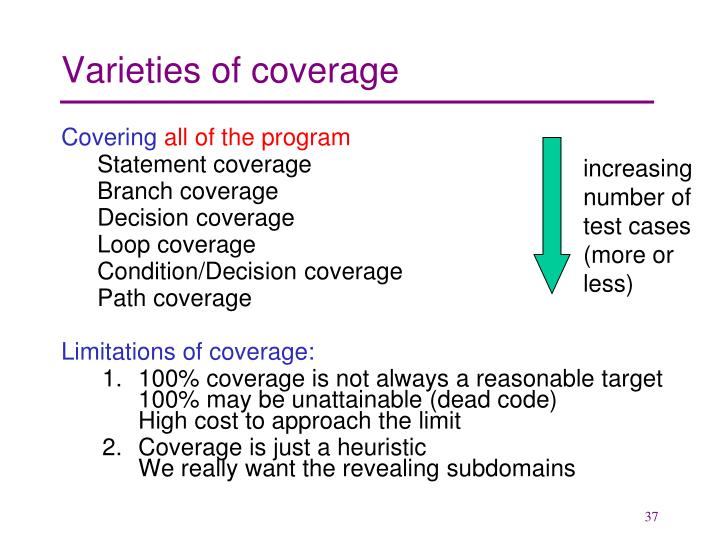 Varieties of coverage