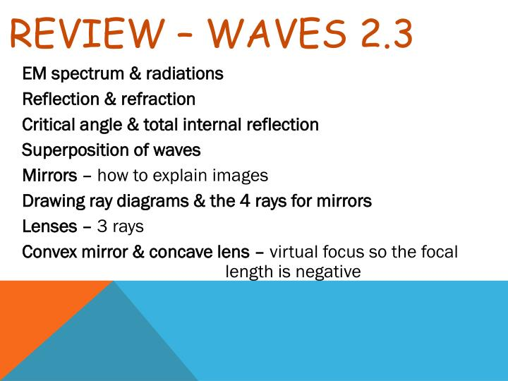 Review – Waves 2.3