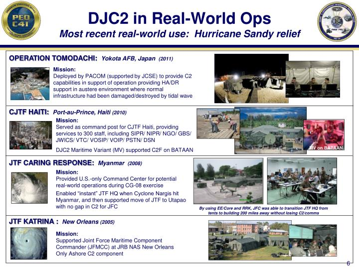 DJC2 in Real-World Ops
