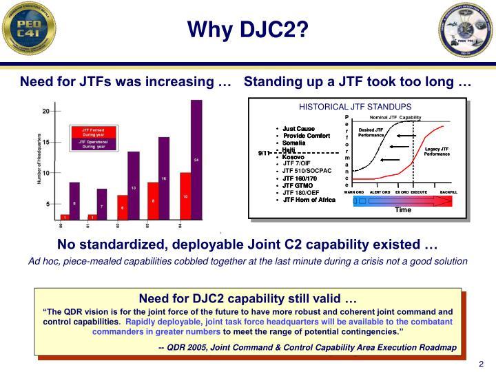 Why DJC2?