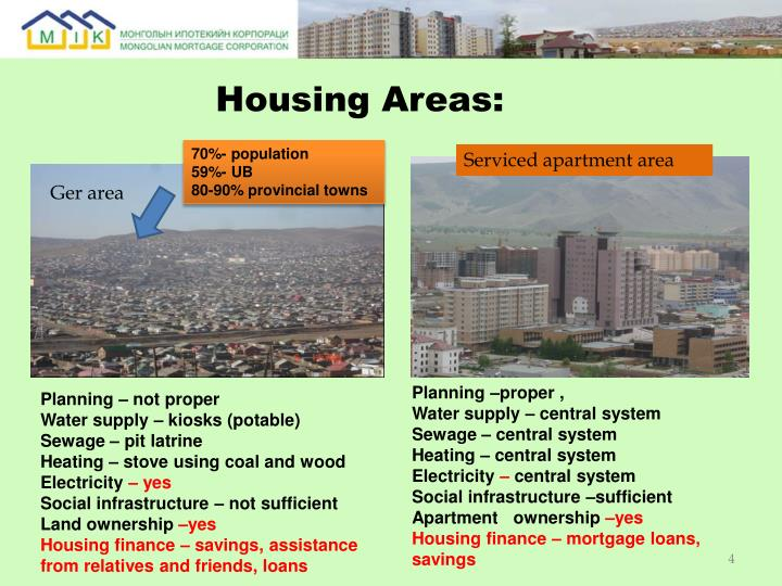 Housing Areas