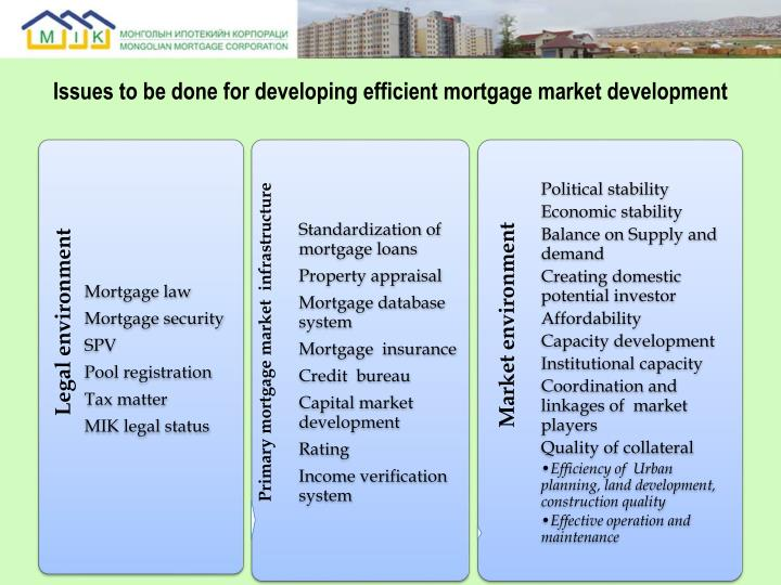 Issues to be done for developing efficient mortgage market development