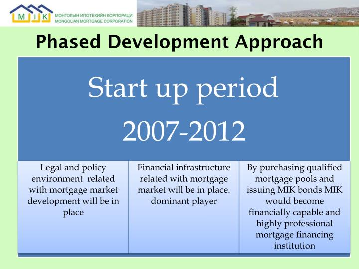 Phased Development Approach