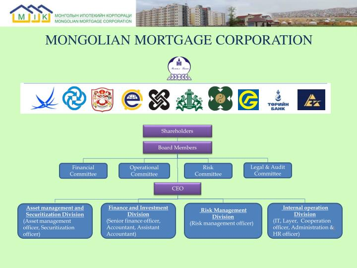 MONGOLIAN MORTGAGE CORPORATION