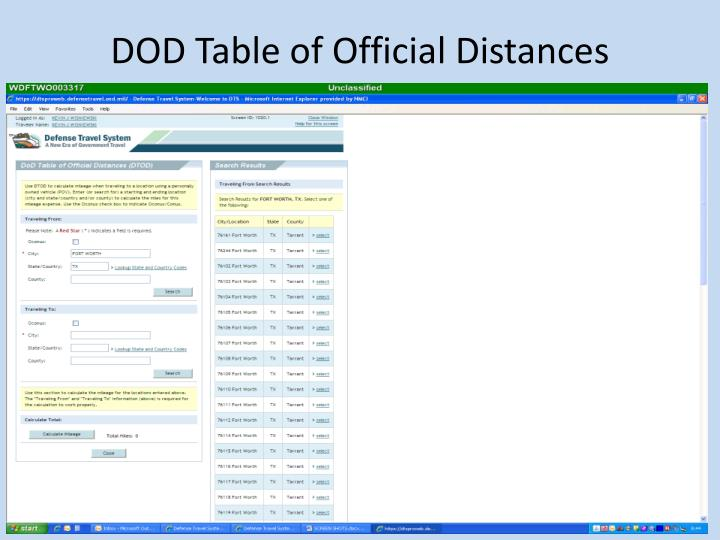 DOD Table of Official Distances