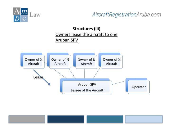 Structures (iii)