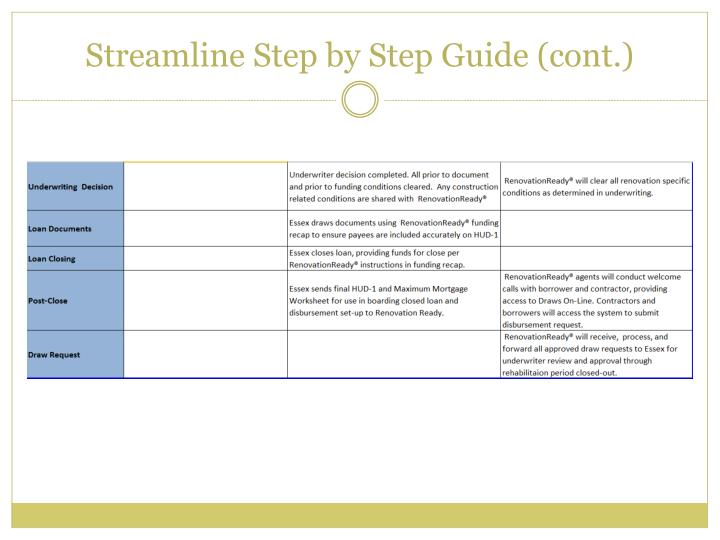 Streamline Step by Step Guide (cont.)
