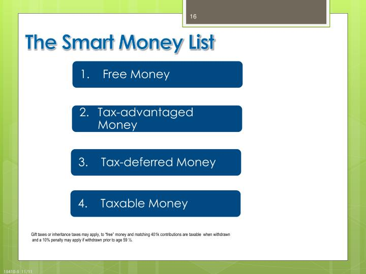 The Smart Money List