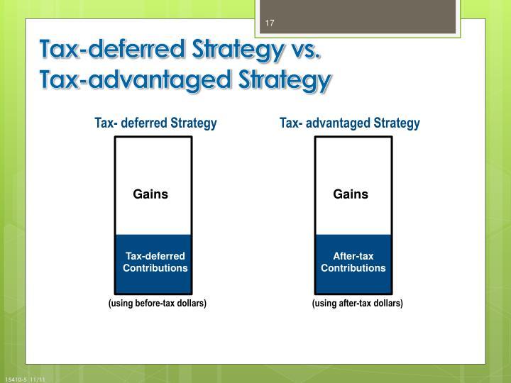 Tax-deferred Strategy vs.