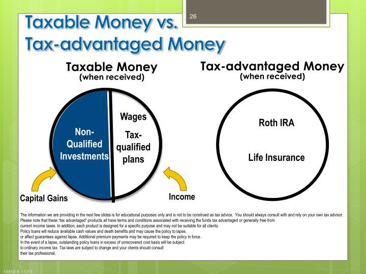 Taxable Money vs.
