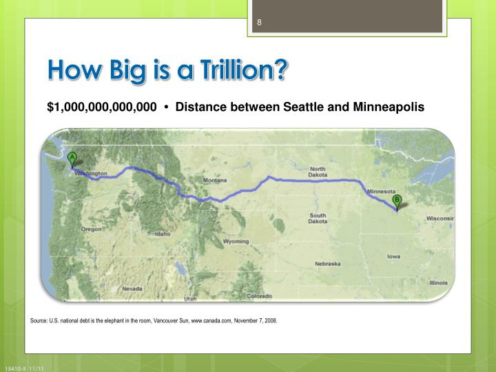 How Big is a Trillion?