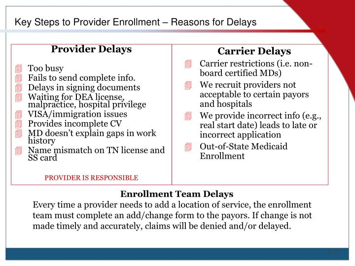 Key Steps to Provider Enrollment – Reasons for Delays
